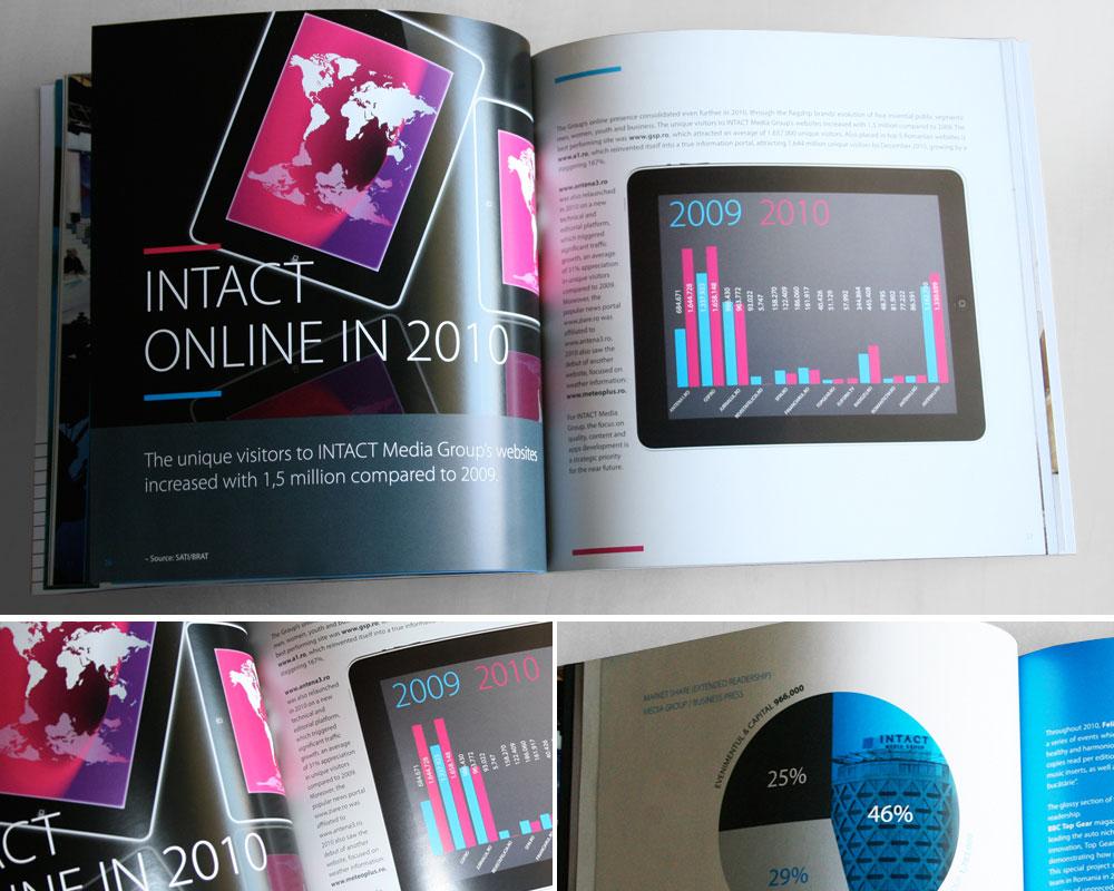 revista intact media by inoveo
