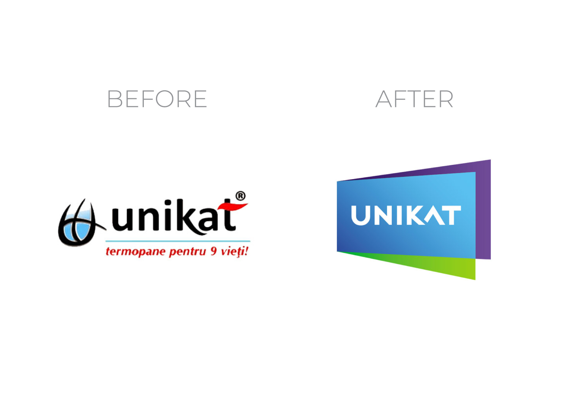 unikat portfolio inoveo before and after rebranding